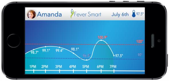 Fever Smart 4