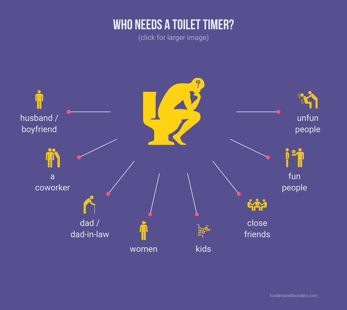 toilet timer 4.png