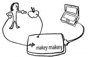 makey2-300x191