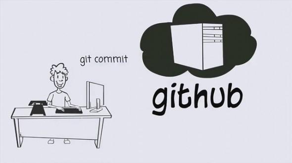 gitchain1