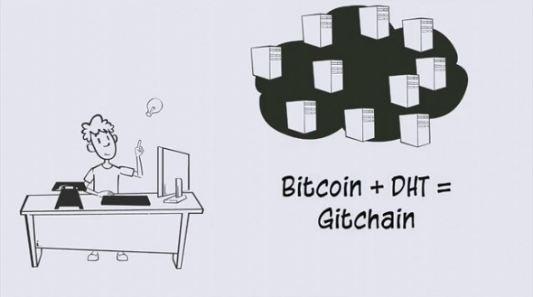 gitchain3