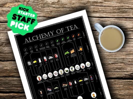 Alchemy of Tea 1