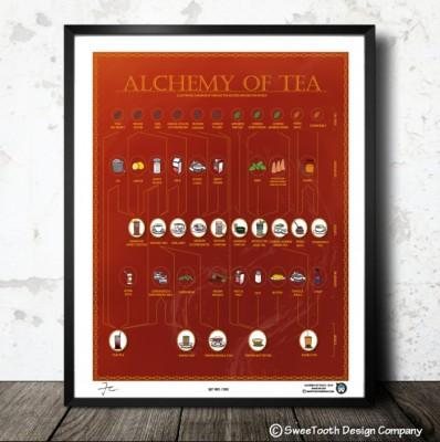 Alchemy of Tea 2
