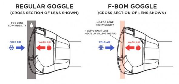 F-BOM6