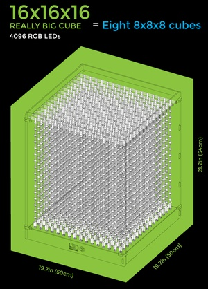 L3D Cube3