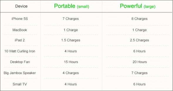 ChargeAll10