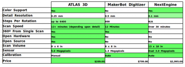 ATLAS 3D 5