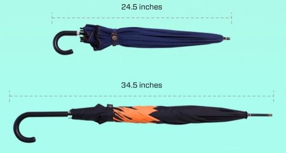 bluejeanumbrella5-1