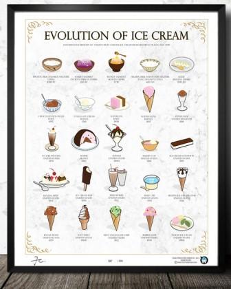 EVOLUTION OF ICE CREAM 5