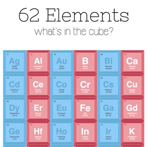 Element Cube4