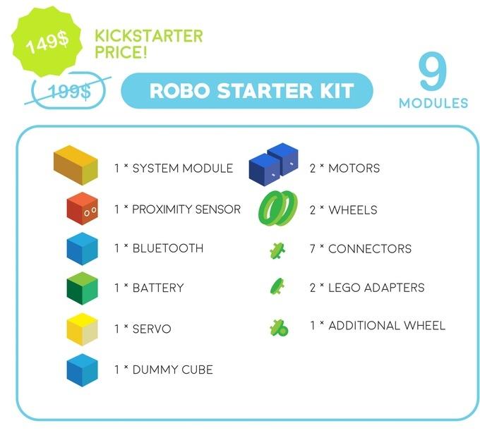 Robo Wunderkind11