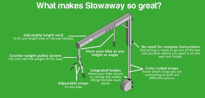 Stowaway4