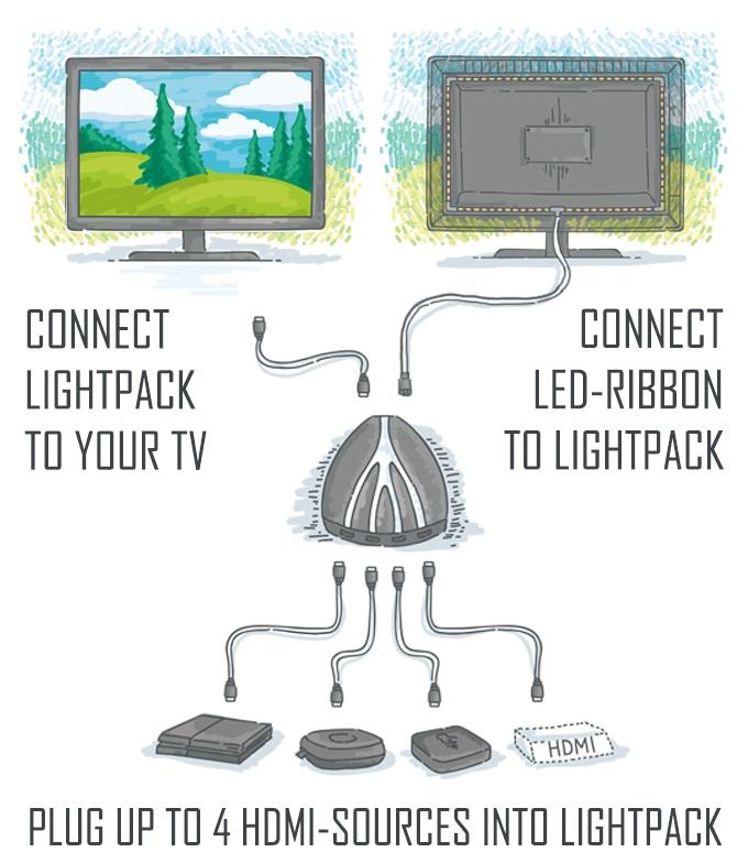 Lightpack3.jpg