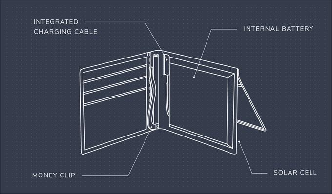 SolarWallet7.jpg