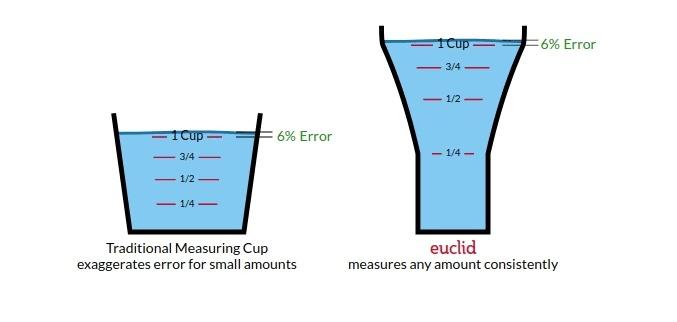 Euclid5.jpg