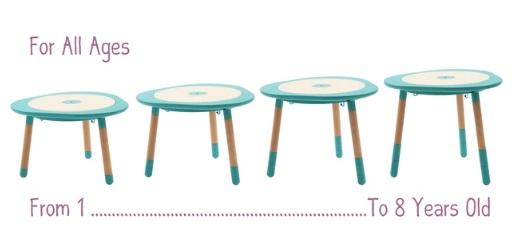 table 14.jpg