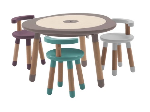 table 15.jpg
