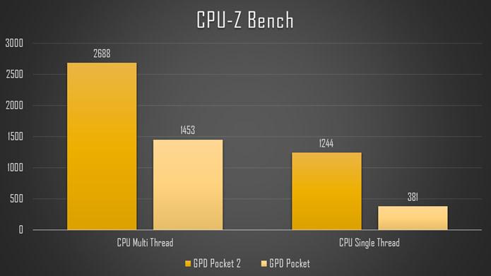 GPD Pocket2 11.jpg