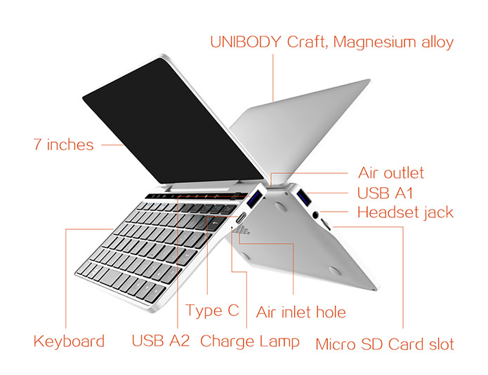 GPD Pocket2 3.jpg