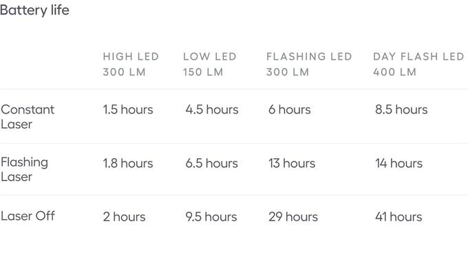 Laserlight Core19.jpg