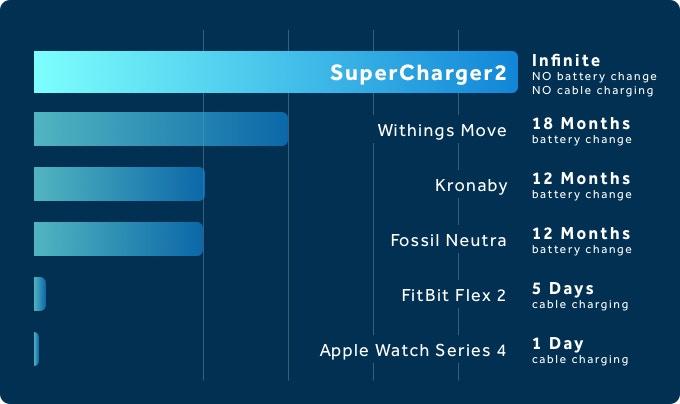 SuperCharger6.jpg