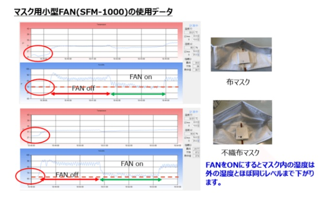 fan 11